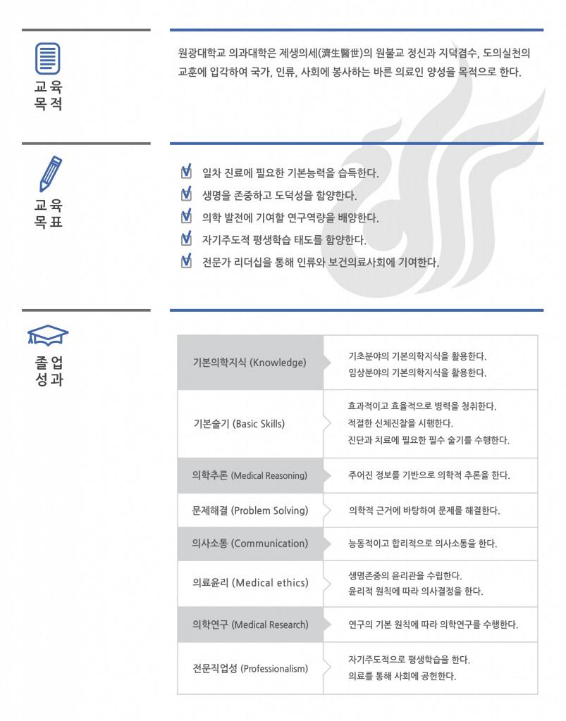 의과대학_교육목표_RGB-01-01
